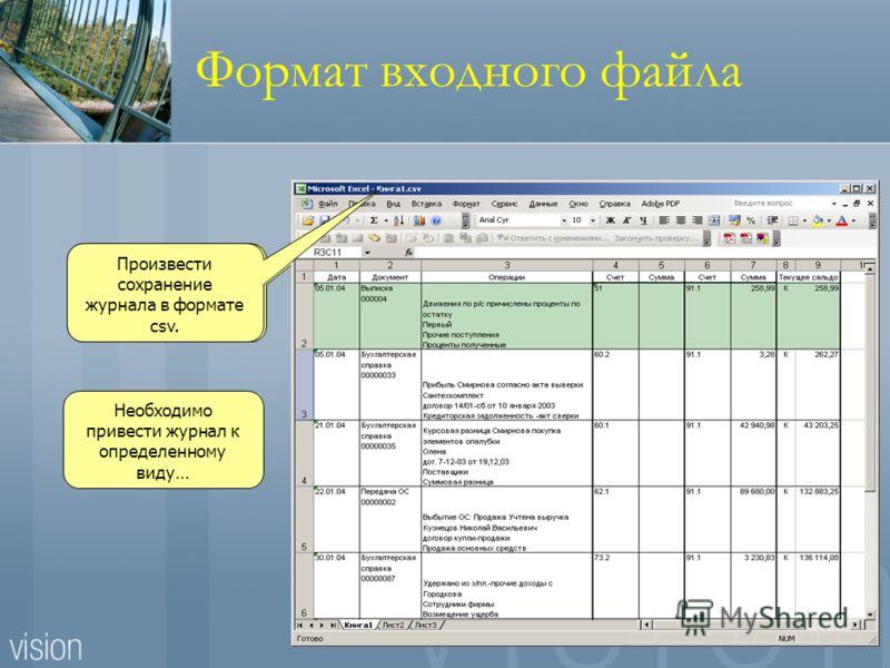 Формат входного файла Это excel-файл выгруженный из системы автоматизации Необходимо привести журнал к определенному виду… Произвести сохранение журнала в формате csv.