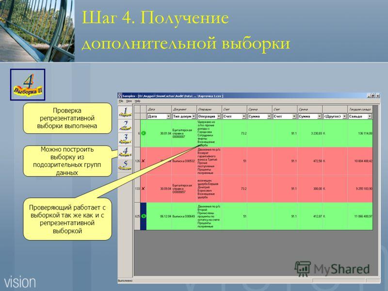 Шаг 4. Получение дополнительной выборки Проверка репрезентативной выборки выполнена Можно построить выборку из подозрительных групп данных Проверяющий работает с выборкой так же как и с репрезентативной выборкой