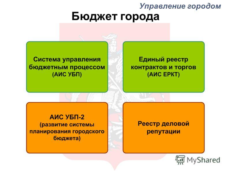 Бюджет города Управление городом