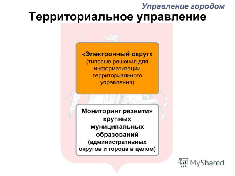 Территориальное управление Управление городом