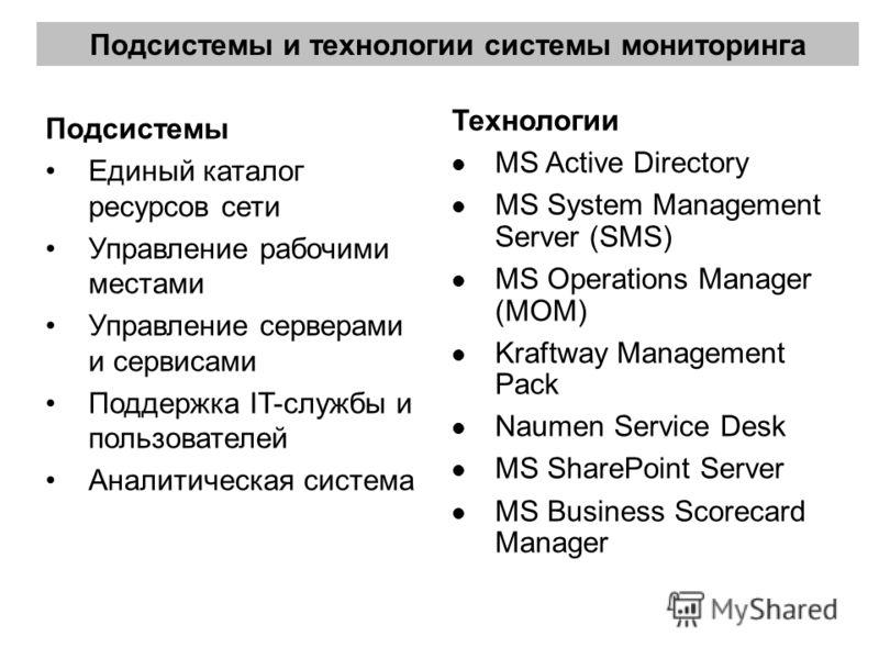 Подсистемы и технологии системы мониторинга Подсистемы Единый каталог ресурсов сети Управление рабочими местами Управление серверами и сервисами Поддержка IT-службы и пользователей Аналитическая система Технологии MS Active Directory MS System Manage