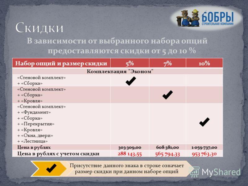 Набор опций и размер скидки5%7%10% Комплектация