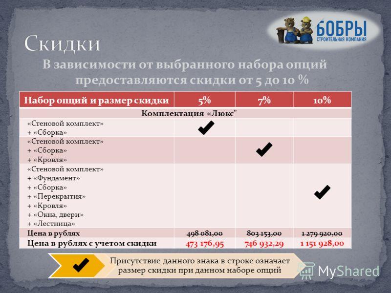 Набор опций и размер скидки5%7%10% Комплектация «Люкс