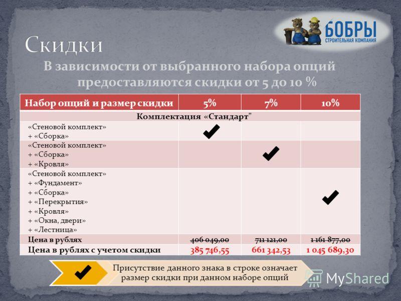 Набор опций и размер скидки5%7%10% Комплектация «Стандарт