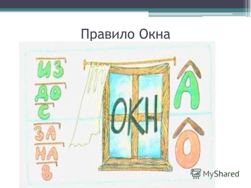 Правило Окна