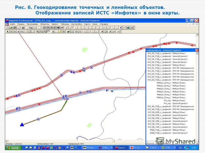Рис. 6. Геокодирование точечных и линейных объектов. Отображение записей ИСТС «Инфотех» в окне карты.