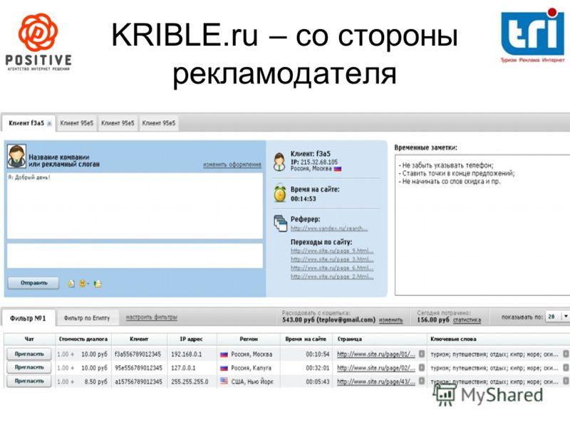 KRIBLE.ru – со стороны рекламодателя