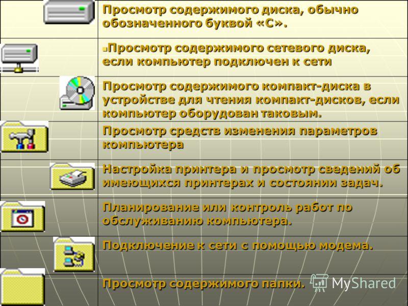 Мой компьютер Значок Мой компьютер удобен для просмотра содержимого одной определенной папки или диска. По двойному щелчку значка Мой компьютер на экране в новом окне появляются доступные на компьютере диски. Теперь, если дважды щелкнуть значок диска