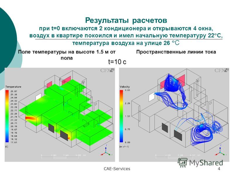 CAE-Services4 Результаты расчетов при t=0 включаются 2 кондиционера и открываются 4 окна, воздух в квартире покоился и имел начальную температуру 22 С, температура воздуха на улице 26 С Поле температуры на высоте 1.5 м от пола Пространственные линии