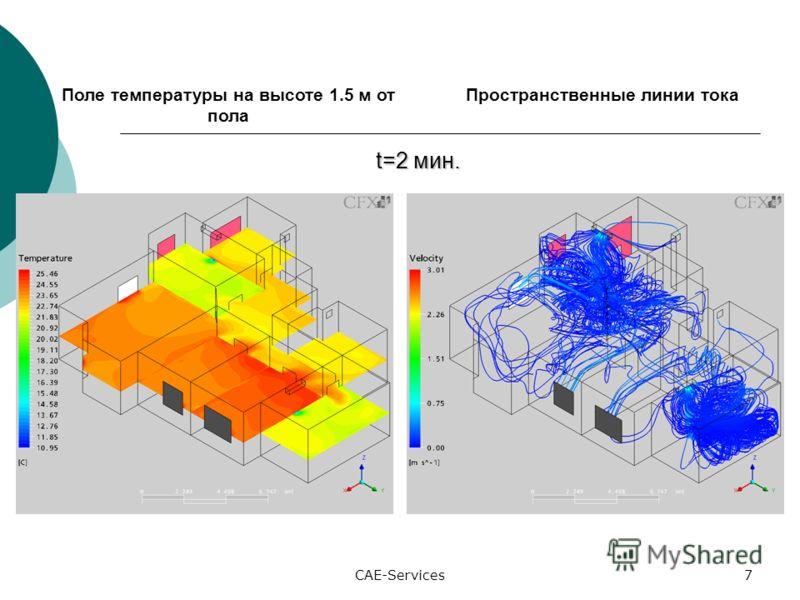 CAE-Services7 Поле температуры на высоте 1.5 м от пола Пространственные линии тока t=2 мин. t=2 мин.