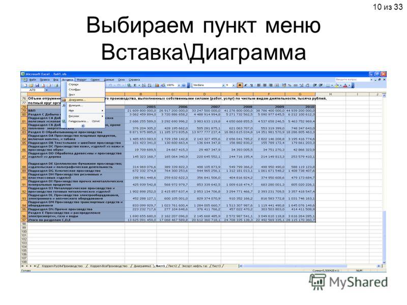 10 из 33 Выбираем пункт меню Вставка\Диаграмма