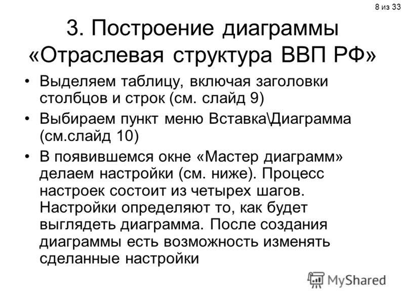 8 из 33 3. Построение диаграммы «Отраслевая структура ВВП РФ» Выделяем таблицу, включая заголовки столбцов и строк (см. слайд 9) Выбираем пункт меню Вставка\Диаграмма (см.слайд 10) В появившемся окне «Мастер диаграмм» делаем настройки (см. ниже). Про