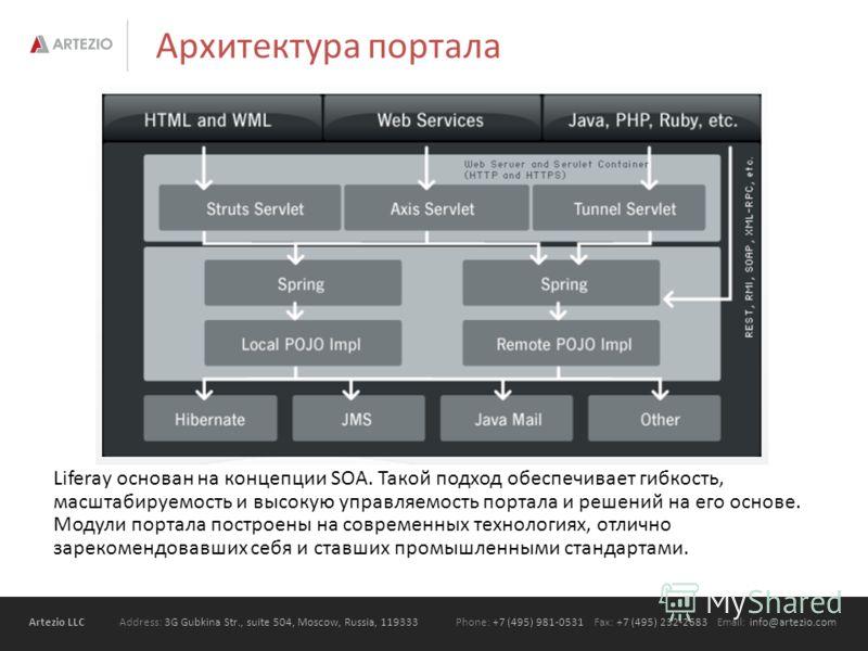Artezio LLC Address: 3G Gubkina Str., suite 504, Moscow, Russia, 119333Phone: +7 (495) 981-0531 Fax: +7 (495) 232-2683 Email: info@artezio.com Архитектура портала Liferay основан на концепции SOA. Такой подход обеспечивает гибкость, масштабируемость