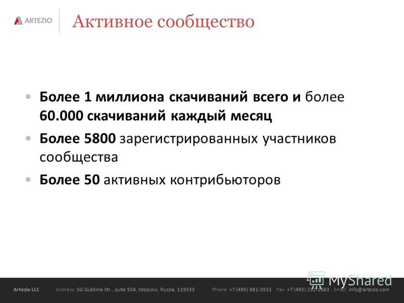 Artezio LLC Address: 3G Gubkina Str., suite 504, Moscow, Russia, 119333Phone: +7 (495) 981-0531 Fax: +7 (495) 232-2683 Email: info@artezio.com Активное сообщество Более 1 миллиона скачиваний всего и более 60.000 скачиваний каждый месяц Более 5800 зар