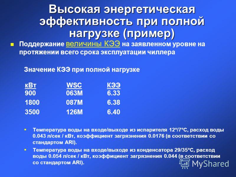 Высокая энергетическая эффективность при полной нагрузке (пример) n Поддержание величины КЭЭ на заявленном уровне на протяжении всего срока эксплуатации чиллера Значение КЭЭ при полной нагрузке кВтWSCКЭЭ 900063M6.33 1800087M6.38 3500126M6.40 Температ