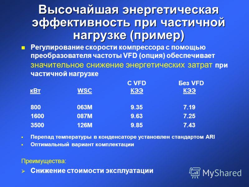 Высочайшая энергетическая эффективность при частичной нагрузке (пример) n Регулирование скорости компрессора с помощью преобразователя частоты VFD (опция) обеспечивает значительное снижение энергетических затрат при частичной нагрузке С VFD Без VFD к