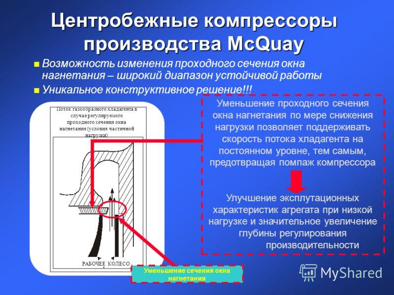 Центробежные компрессоры производства McQuay Уменьшение проходного сечения окна нагнетания по мере снижения нагрузки позволяет поддерживать скорость потока хладагента на постоянном уровне, тем самым, предотвращая помпаж компрессора Улучшение эксплута
