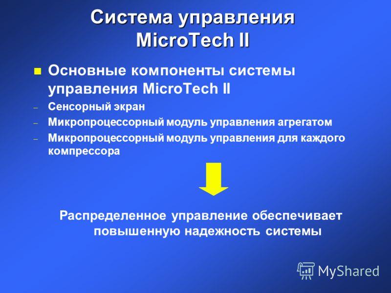 Система управления MicroTech II n Основные компоненты системы управления MicroTech II Сенсорный экран Микропроцессорный модуль управления агрегатом Микропроцессорный модуль управления для каждого компрессора Распределенное управление обеспечивает пов