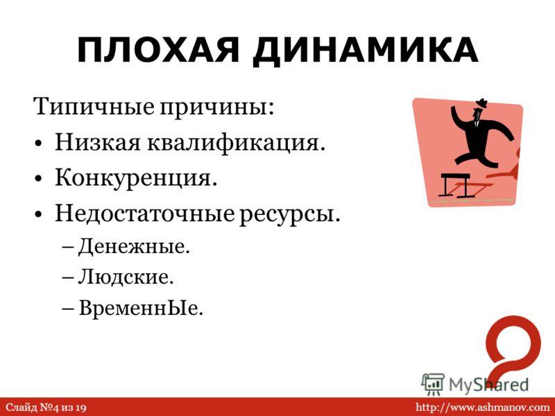 http://www.ashmanov.comСлайд 4 из 19 ПЛОХАЯ ДИНАМИКА Типичные причины: Низкая квалификация. Конкуренция. Недостаточные ресурсы. –Денежные. –Людские. –ВременнЫе.