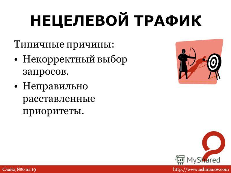http://www.ashmanov.comСлайд 6 из 19 НЕЦЕЛЕВОЙ ТРАФИК Типичные причины: Некорректный выбор запросов. Неправильно расставленные приоритеты.