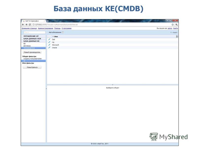 База данных КЕ(CMDB)