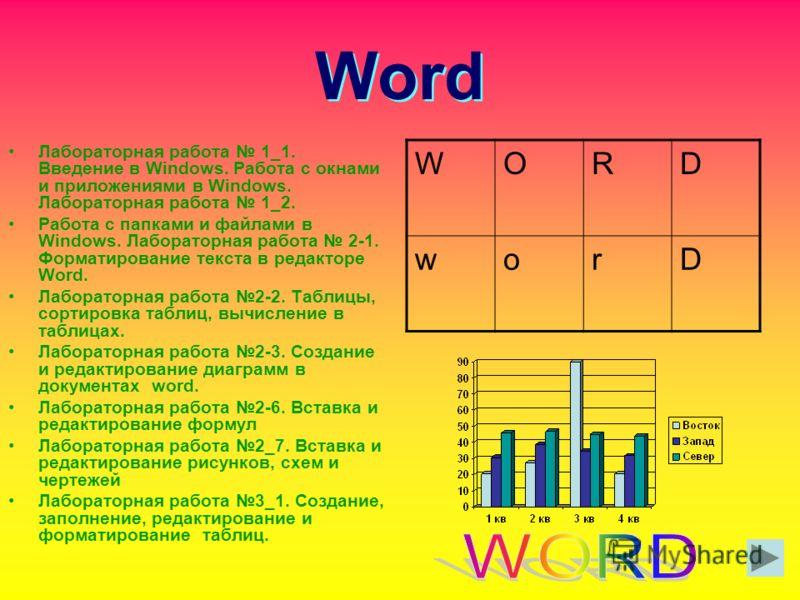 Word Word Лабораторная работа 1_1. Введение в Windows. Работа с окнами и приложениями в Windows. Лабораторная работа 1_2. Работа с папками и файлами в Windows. Лабораторная работа 2-1. Форматирование текста в редакторе Word. Лабораторная работа 2-2.