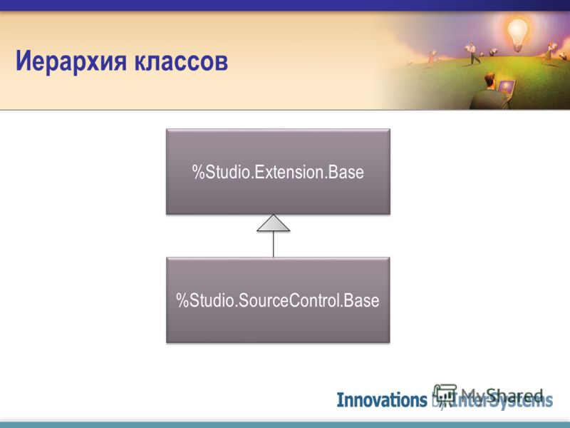 Иерархия классов %Studio.Extension.Base %Studio.SourceControl.Base
