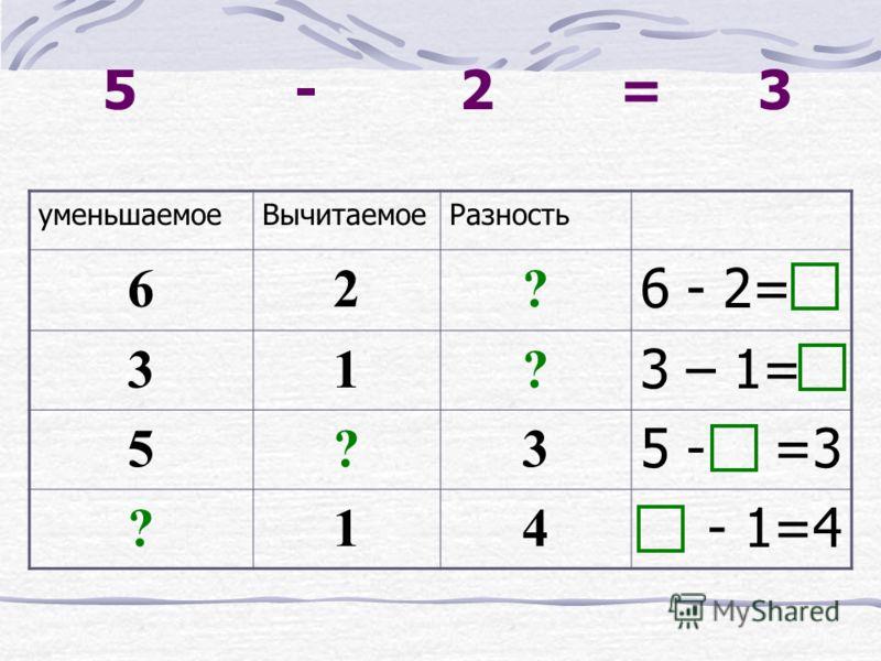 1 +5 – 4 + 1 + 2 – 4 + 3 –1= Цепочка.