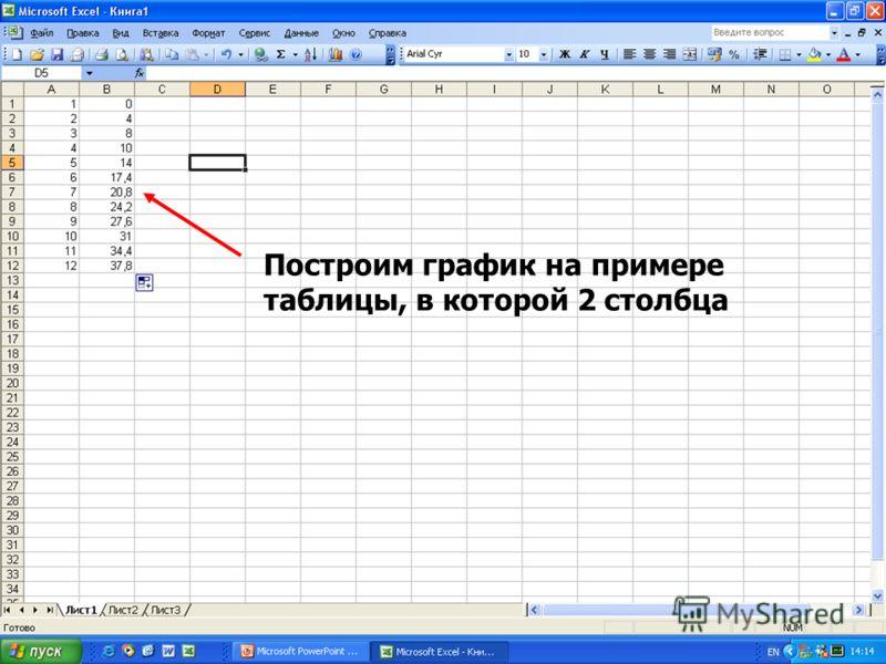 Программу построение графиков из таблицы