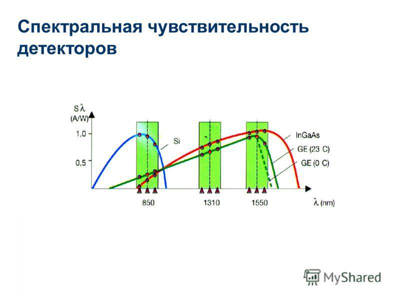 35 Спектральная чувствительность детекторов