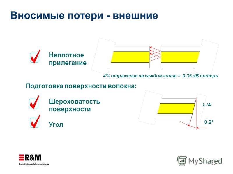55 Неплотное прилегание Подготовка поверхности волокна: Шероховатость поверхности Угол 4% отражение на каждом конце = 0.36 dB потерь /4 0.2° Вносимые потери - внешние