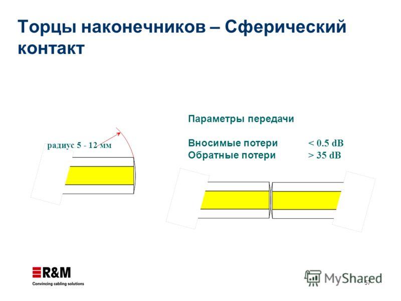 57 Параметры передачи Вносимые потери Обратные потери < 0.5 dB > 35 dB радиус 5 - 12 мм Торцы наконечников – Сферический контакт