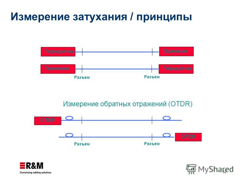 62 Измерение затухания / принципы OTDR Измерение обратных отражений (OTDR) Приемник Передатчик Приемник Разъем Передатчик Разъем OTDR Разъем