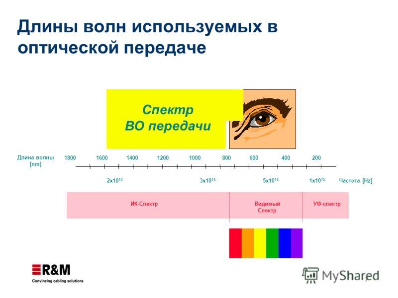 7 Длина волны [nm] Частота [Hz] 1800 1600 1400 1200 1000 800 600 400 200 2x10 14 3x10 14 5x10 14 1x10 15 ИК-СпектрВидимый Спектр УФ-спектр Спектр ВО передачи Длины волн используемых в оптической передаче