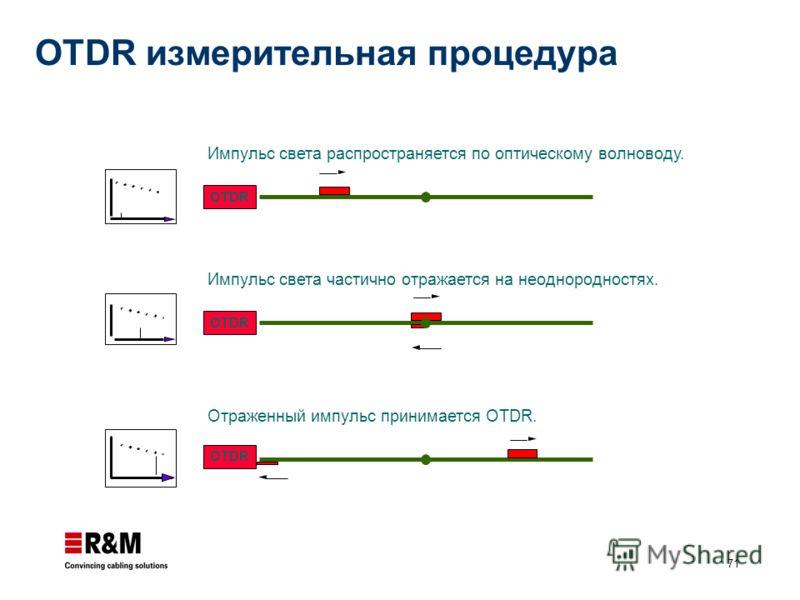 71 OTDR измерительная процедура OTDR Отраженный импульс принимается OTDR. Импульс света частично отражается на неоднородностях. OTDR Импульс света распространяется по оптическому волноводу. OTDR