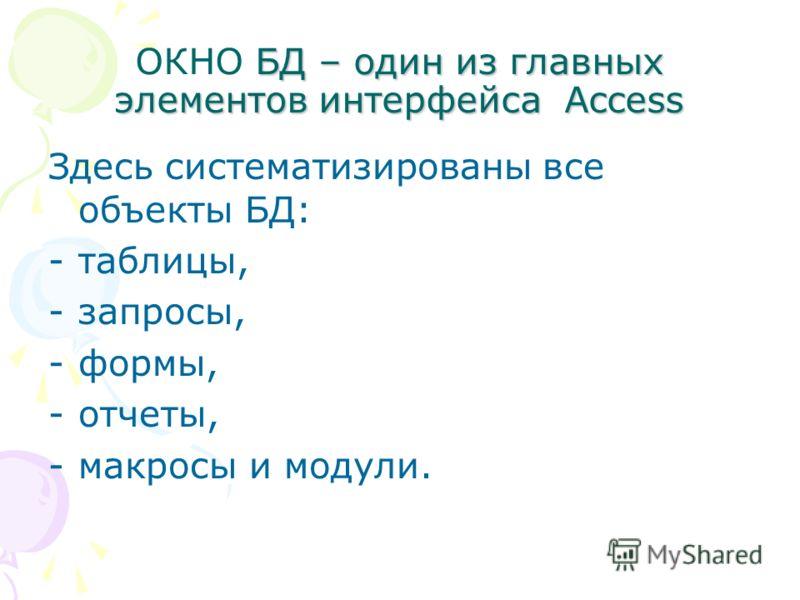 БД – один из главных элементов интерфейса Access ОКНО БД – один из главных элементов интерфейса Access Здесь систематизированы все объекты БД: -таблицы, -запросы, -формы, -отчеты, -макросы и модули.