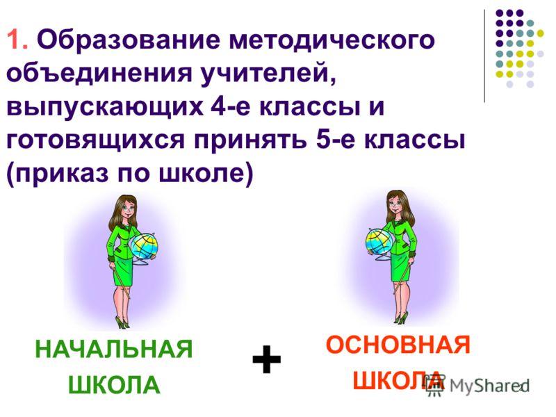 Алгоритм решения проблемы - Надежда Введенская