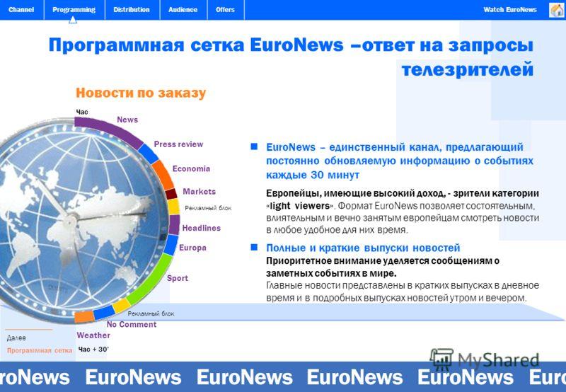 ChannelProgrammingDistributionAudienceOffersWatch EuroNews Программная сетка EuroNews –ответ на запросы телезрителей Час Час + 30 Новости по заказу EuroNews – единственный канал, предлагающий постоянно обновляемую информацию о событиях каждые 30 мину