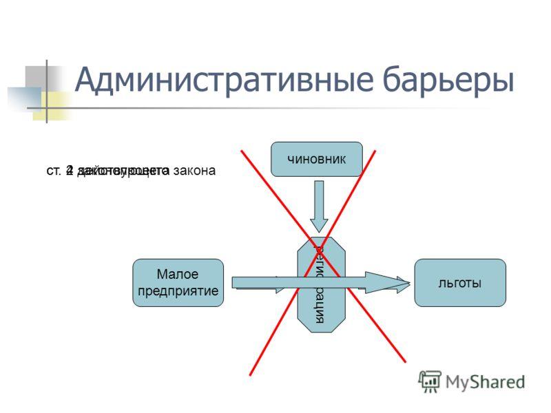 Административные барьеры Малое предприятие льготы регистрация чиновник ст. 4 действующего закона ст. 2 законопроекта