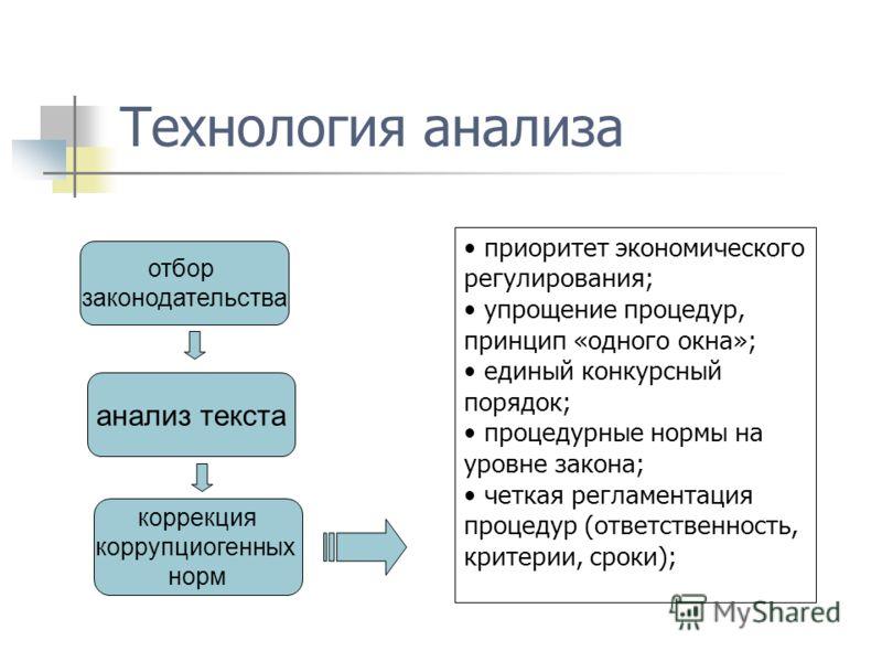 Технология анализа отбор законодательства анализ текста коррекция коррупциогенных норм приоритет экономического регулирования; упрощение процедур, принцип «одного окна»; единый конкурсный порядок; процедурные нормы на уровне закона; четкая регламента