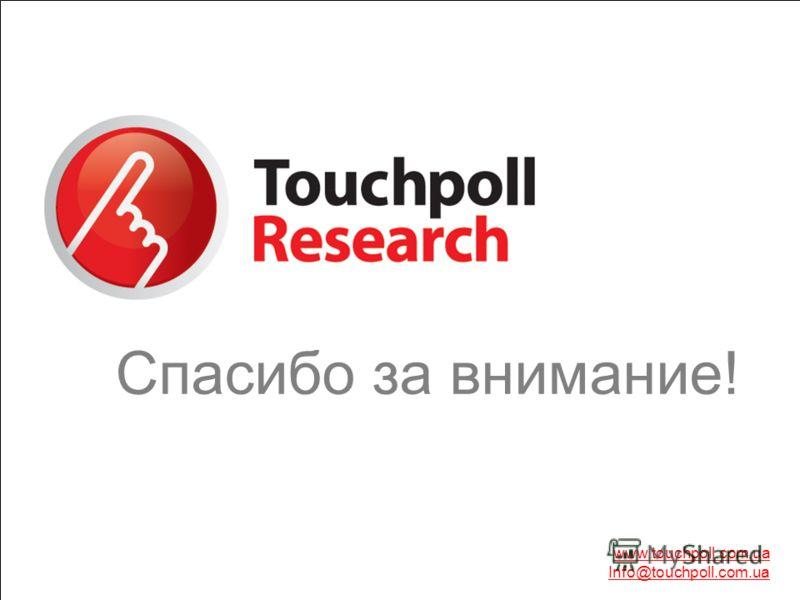 29 Сентябрь-Октябрь, 2009 г. www.touchpoll.com.ua Info@touchpoll.com.ua Спасибо за внимание!