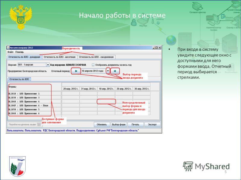 Начало работы в системе 5 При входе в систему увидите следующее окно с доступными для него формами ввода. Отчетный период выбирается стрелками.