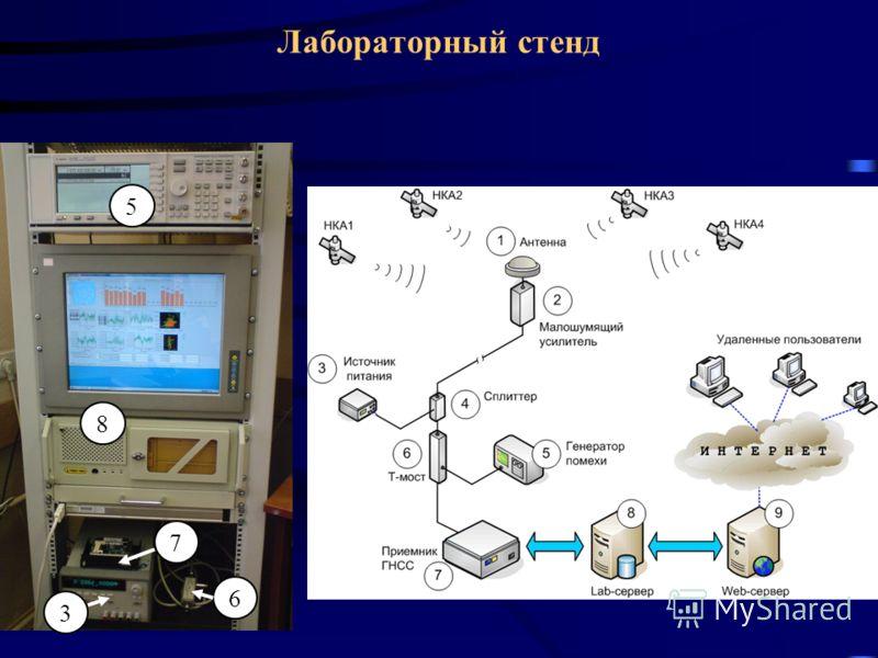 8 7 5 3 6 Лабораторный стенд