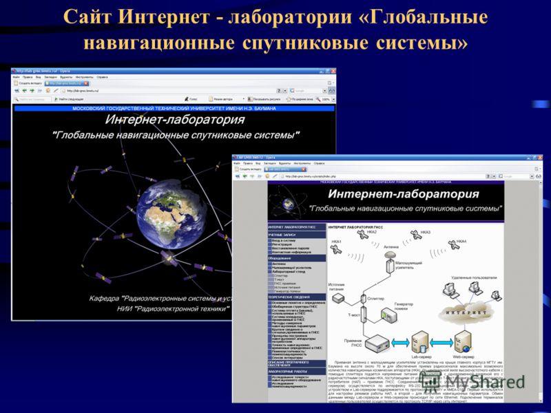 Сайт Интернет - лаборатории «Глобальные навигационные спутниковые системы»
