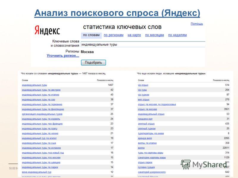 SUBSCRIBE.RU / VOXRU.NET / GOSALE.RU / SMS-SPONSOR.RU Анализ поискового спроса (Яндекс)