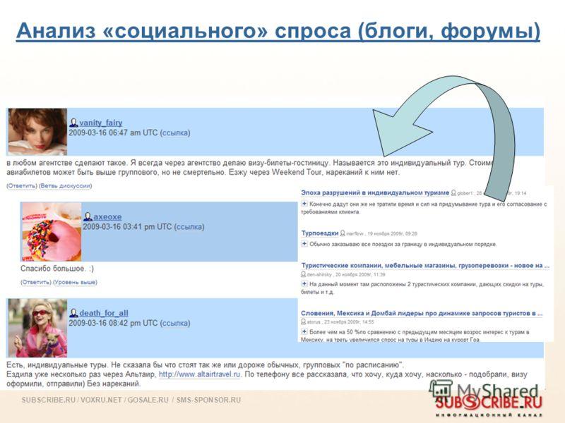 SUBSCRIBE.RU / VOXRU.NET / GOSALE.RU / SMS-SPONSOR.RU Анализ «социального» спроса (блоги, форумы)