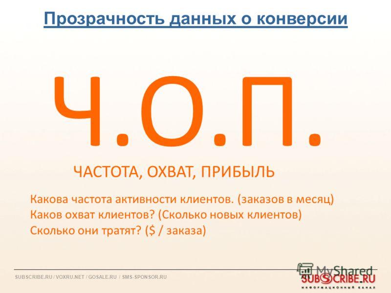 SUBSCRIBE.RU / VOXRU.NET / GOSALE.RU / SMS-SPONSOR.RU Прозрачность данных о конверсии Ч.О.П.Ч.О.П. ЧАСТОТА, ОХВАТ, ПРИБЫЛЬ Какова частота активности клиентов. (заказов в месяц) Каков охват клиентов? (Сколько новых клиентов) Сколько они тратят? ($ / з