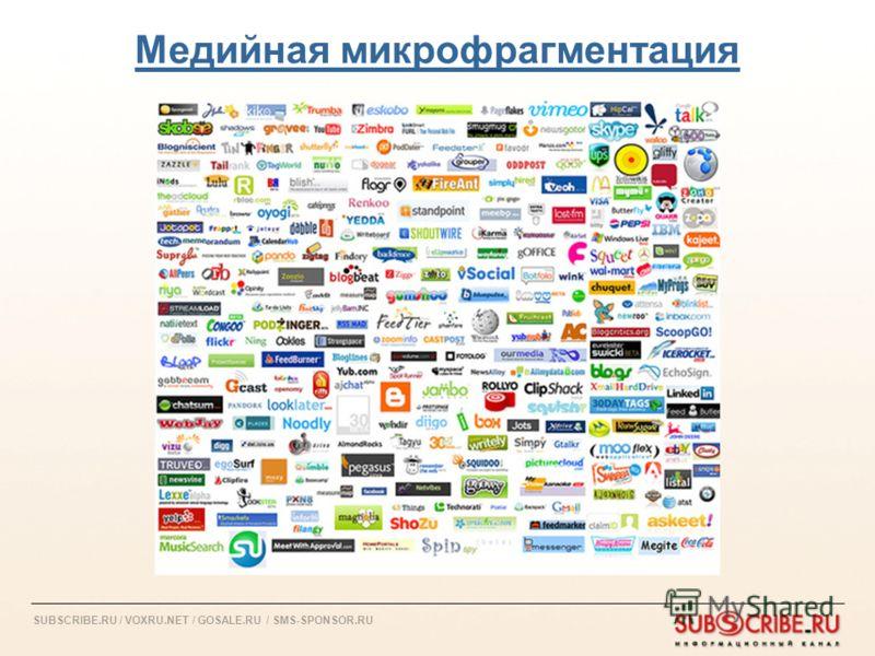 SUBSCRIBE.RU / VOXRU.NET / GOSALE.RU / SMS-SPONSOR.RU Медийная микрофрагментация