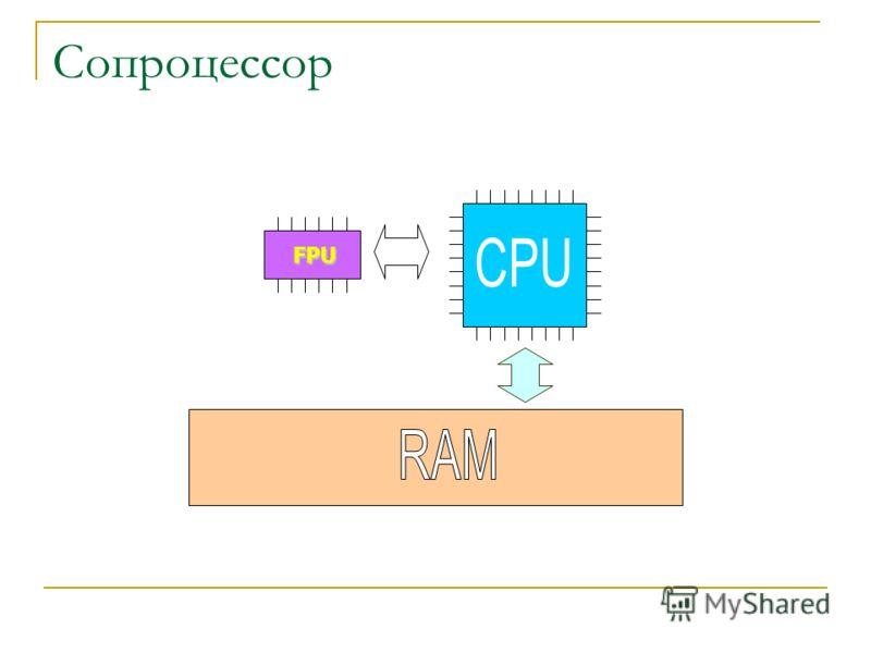 Сопроцессор FPU