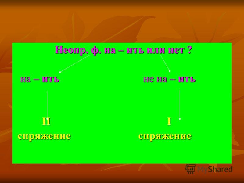 Неопр. ф. на – ить или нет ? на – ить не на – ить I II I спряжение спряжение